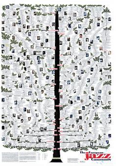 Jazz-Poster (EU)